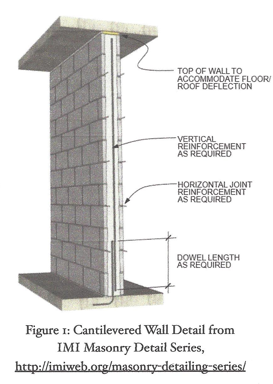Masonry Fire Walls Mac