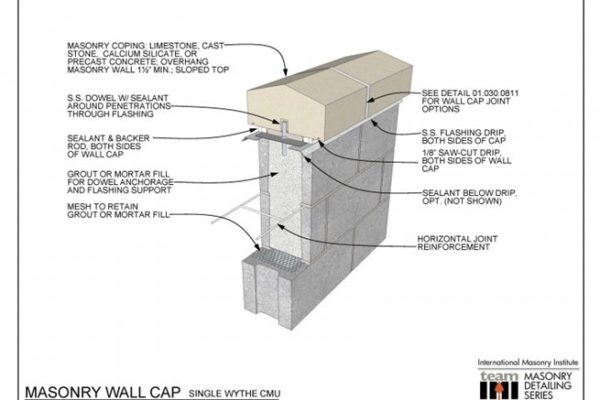 Cap Flashing for a Stone Veneer Wall