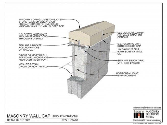 Cap Flashing For A Stone Veneer Wall Mac