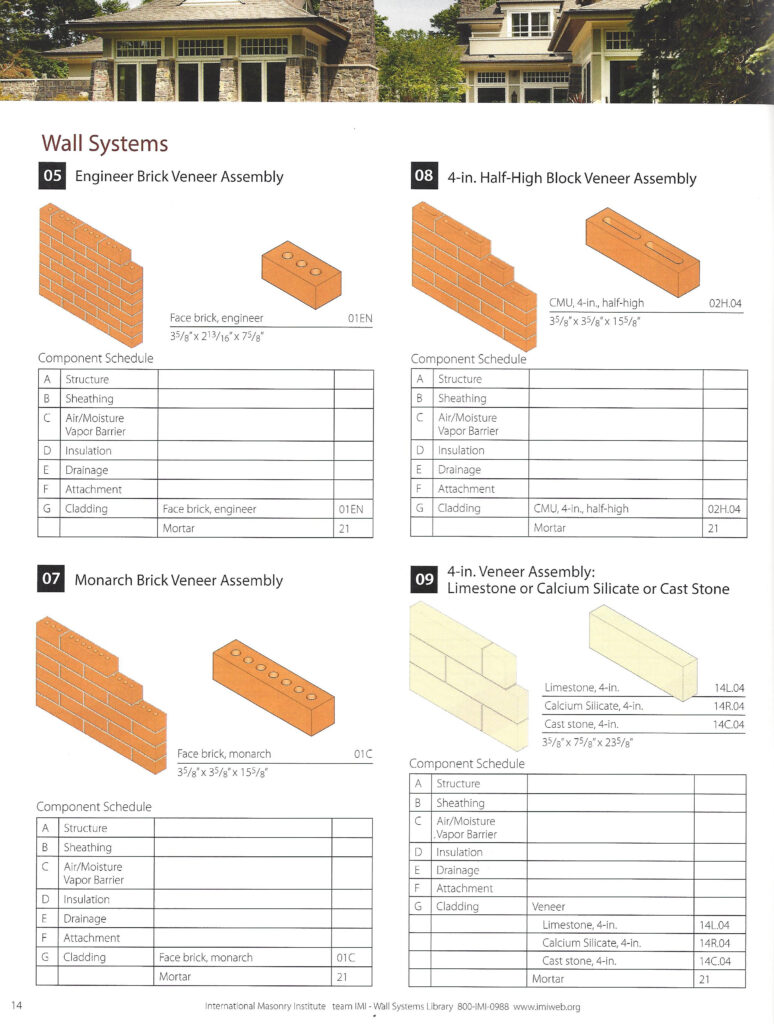 wall systems page Cost Guide
