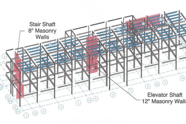 masonry wall to full potential