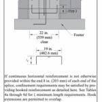 masonry lap lengths chart mac